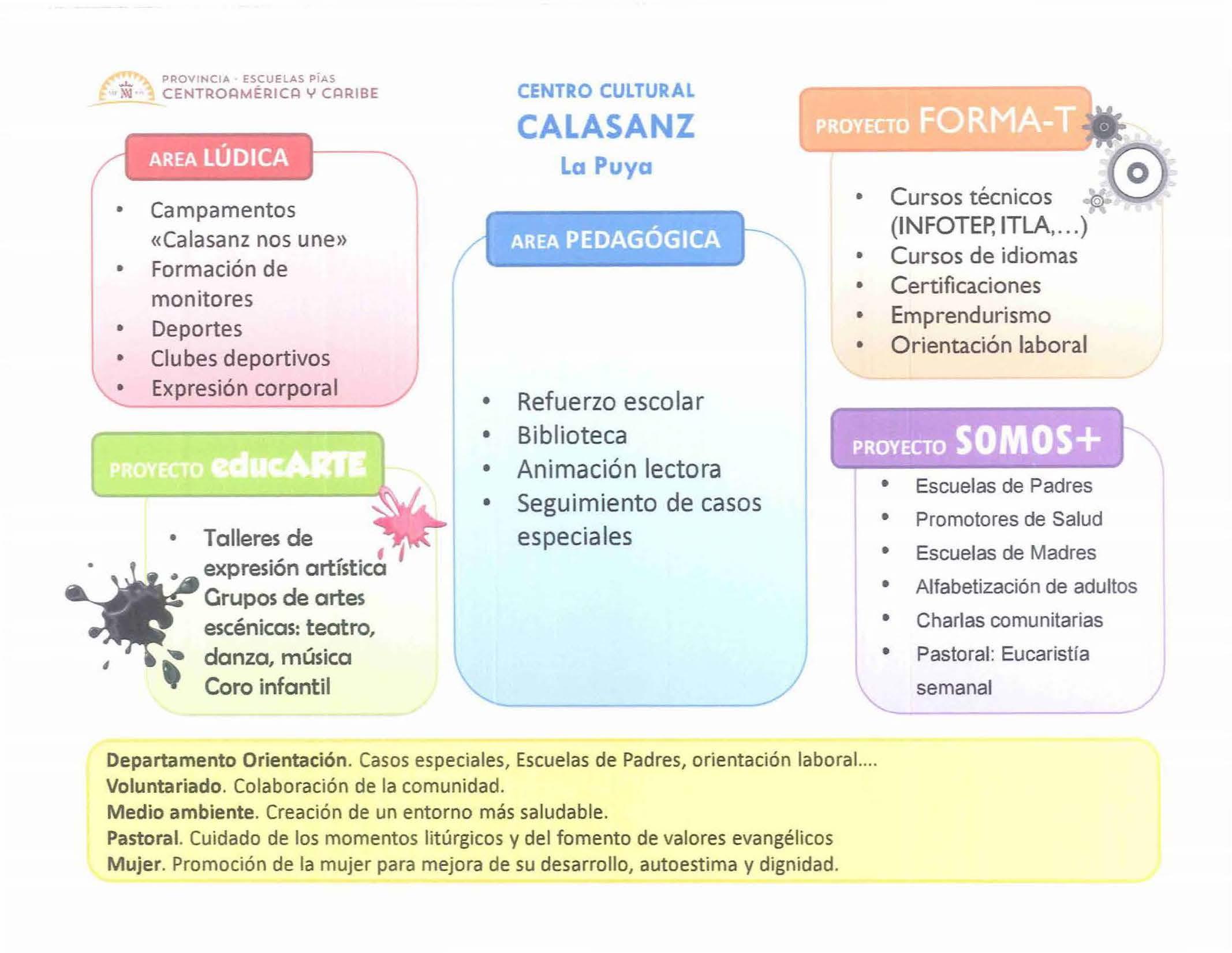 La Puya 2
