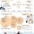 Escolapios en el mundo infograma